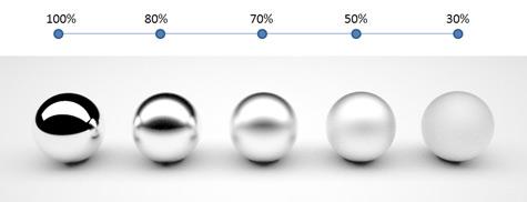 Grafica 3d blog blog archive come funzionano i veri for Satinato significato